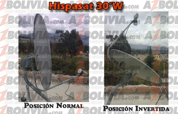 hispasat invertido
